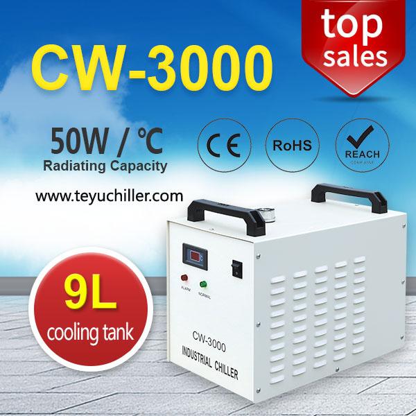 cw-3000